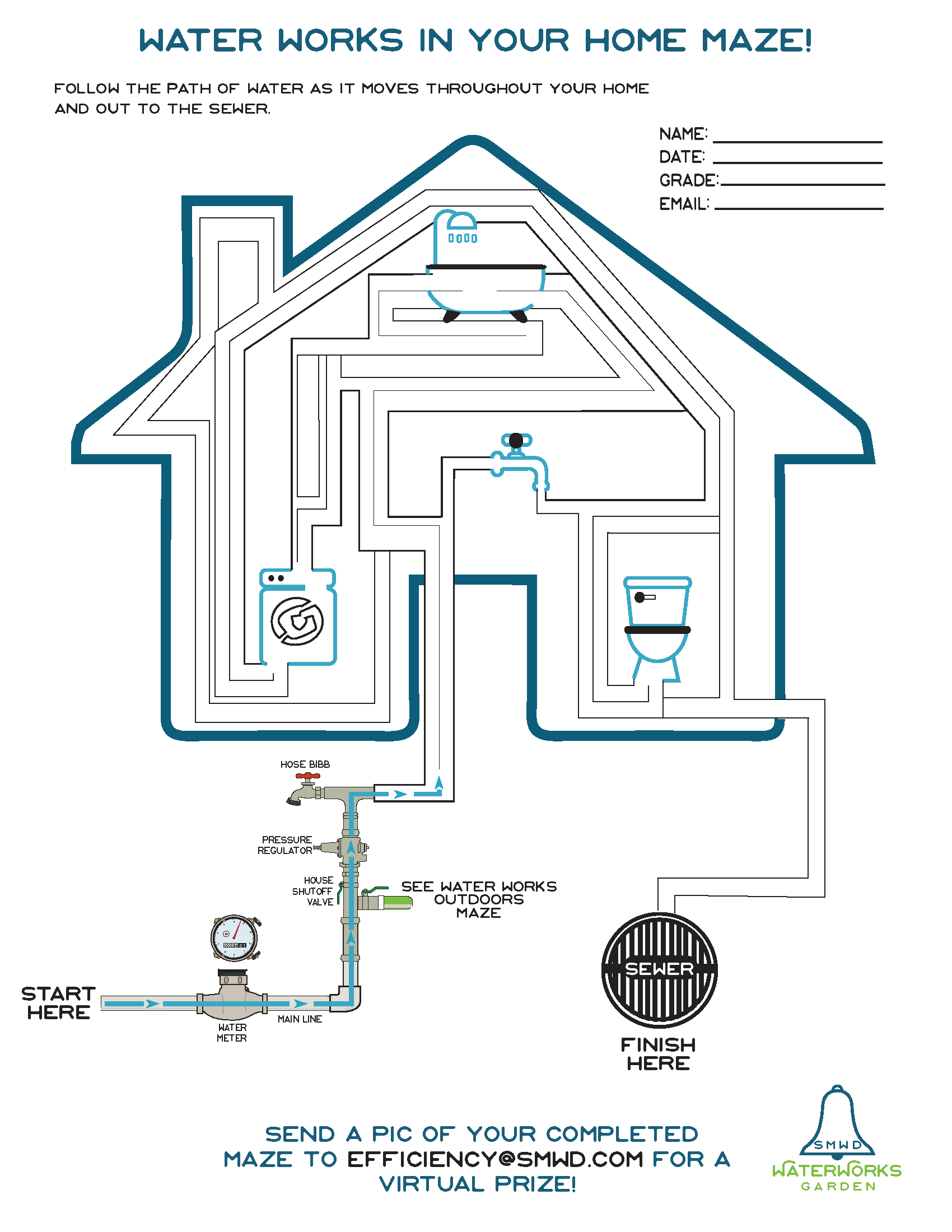 Water Works In Your Home Maze