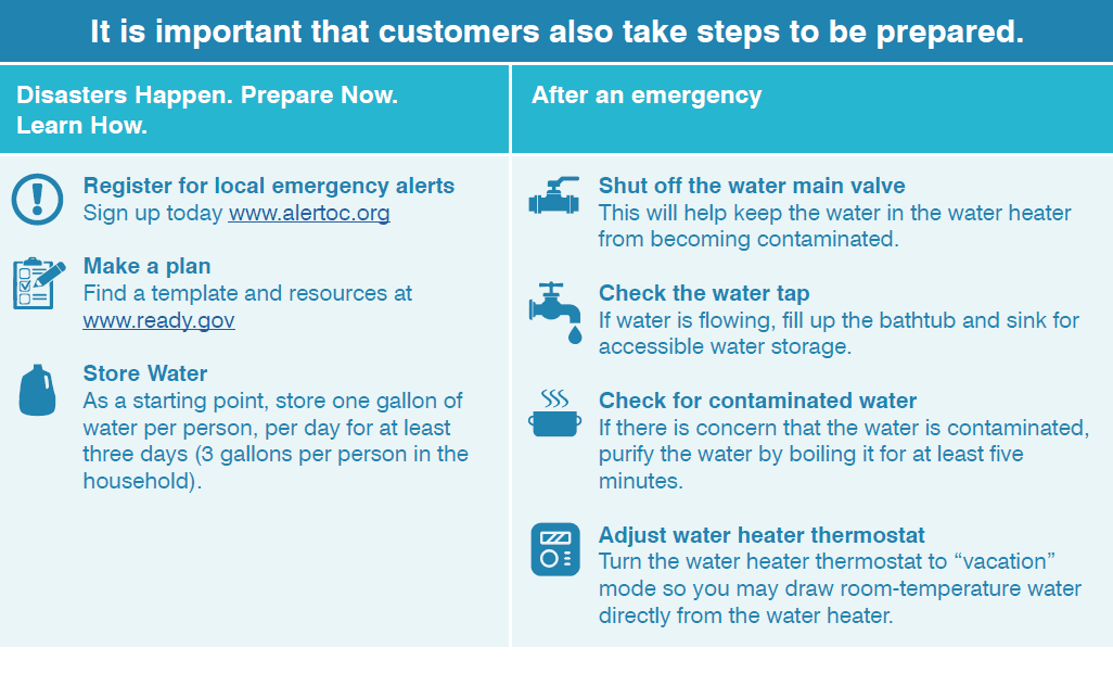 Customer steps to be prepared